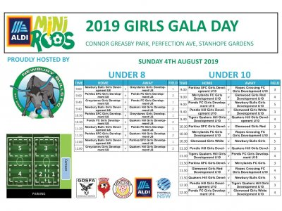 2019 ALDI MiniRoo Gala Days - Girls