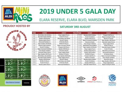 2019 ALDI MiniRoo Gala Days - Under 5